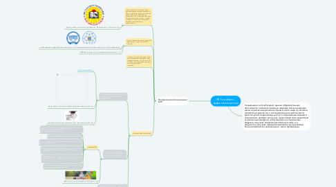 Mind Map: ИКТ в работе с одаренными детьми