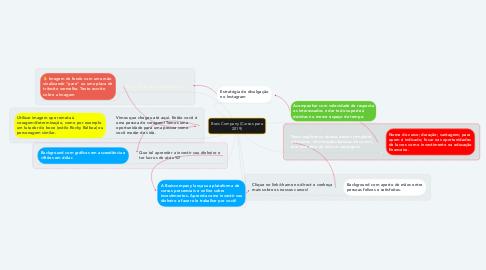 Mind Map: Brais Company (Cursos para 2019)