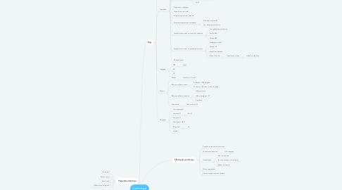 Mind Map: Cardiologia