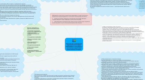Mind Map: Организация и проведение мероприятий по защите работающих и населения от негативных воздействий чрезвычайных ситуаций.