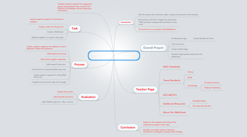 Mind Map: WebQuest: TKAM Analysis Women and African Americans in the 1930s