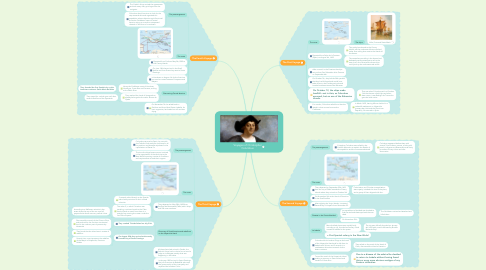 Mind Map: Voyages of Christopher Columbus