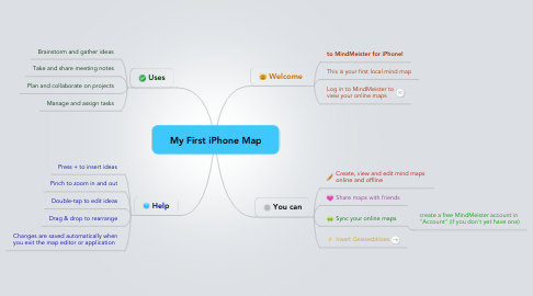 Mind Map: My First iPhone Map