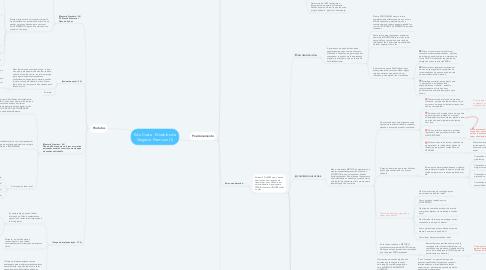Mind Map: Edu Costa - Modelos de Negócio Premium (1)