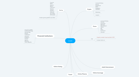 Mind Map: Leads