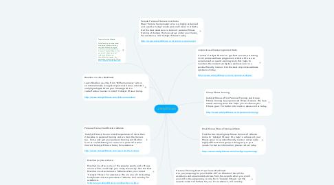 Mind Map: catalystfitness