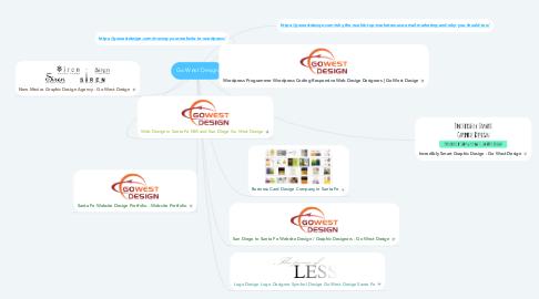 Mind Map: Go West Design