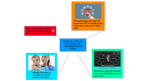 Mind Map: Module 3: (Add Last, First Name) Title: Technology that will Propel