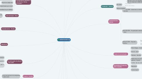 Mind Map: CREDENCIADOS