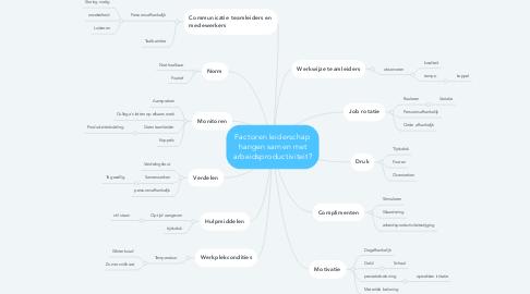 Mind Map: Factoren leiderschap hangen samen met arbeidsproductiviteit?