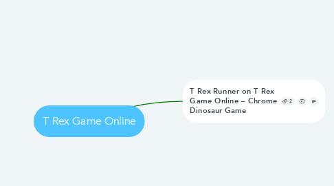 Mind Map: T Rex Game Online