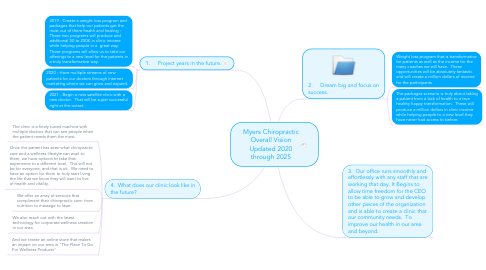Mind Map: Myers Chiropractic Overall Vision Updated 2020 through 2025