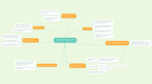 Mind Map: Authentic Learning within a Digital Media Studio / Makerspace