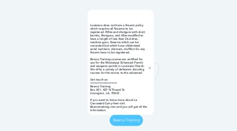 Mind Map: Bearco Training