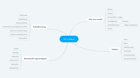 Mind Map: Dit is Maud