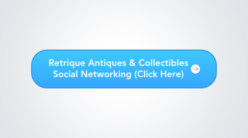 Mind Map: Retrique Antiques & Collectibles Social Networking (Click Here)