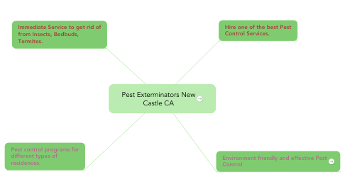 Mind Map: Pest Exterminators New Castle CA