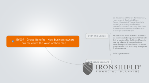 Mind Map: KEY009 - Group Benefits - How business owners