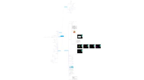 Mind Map: Jan 9th meetup
