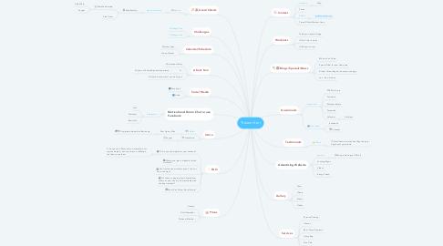Mind Map: Trainer Keri