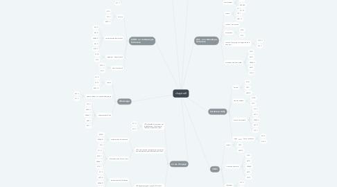 Mind Map: chapitre8