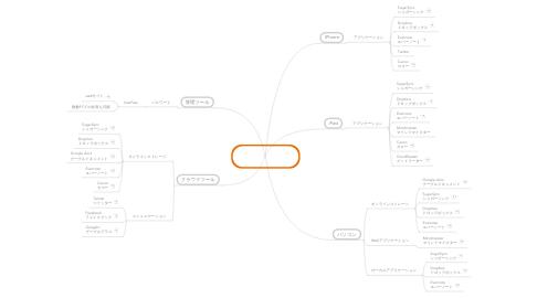 Mind Map: ビジネスに使える ITツール