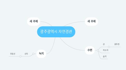 Mind Map: 광주광역시 자연경관