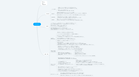 Mind Map: 20180218