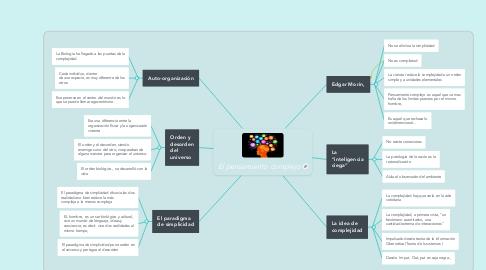 Mind Map: El pensamiento complejo