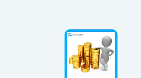 Mind Map: Best Financial Planner in Delhi NCR