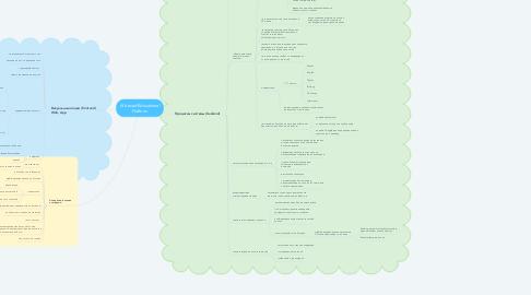 Mind Map: AI based Educational Platform