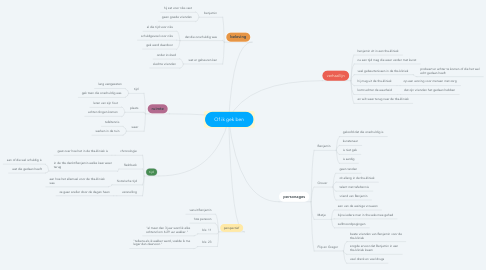 Mind Map: Of ik gek ben