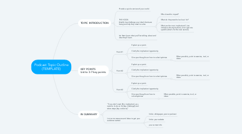 Mind Map: Creating Your  Podcast Topic Map TEMPLATE