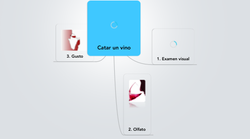 Mind Map: Catar un vino