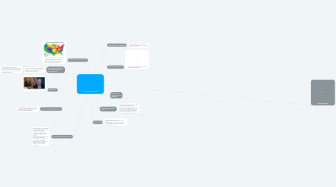 Mind Map: The Legislative Branch