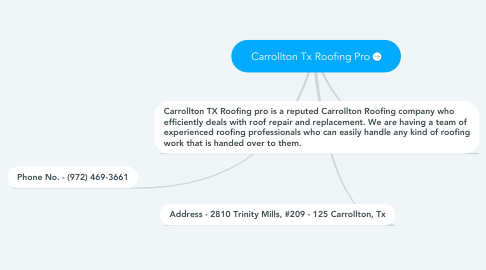 Mind Map: Carrollton Tx Roofing Pro