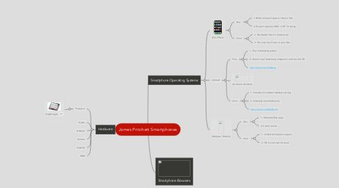 Mind Map: James Pritchett Smartphones