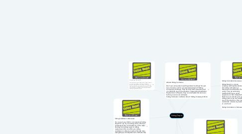 Mind Map: Siding Depot