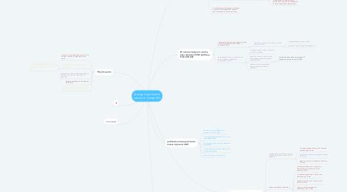 Mind Map: Доход 1 миллион в месяц от Супер Эго