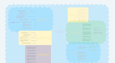 Mind Map: COMUNICACIONES CON FIBRA ÓPTICA