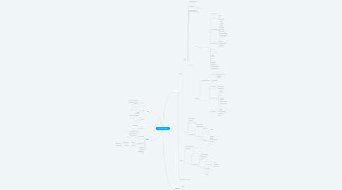 Mind Map: Marlin Booking Apps