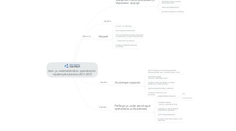 Mind Map: tieto- ja viestintätekniikan opetuskäytön  täydennyskoulutuksia 2011-2012