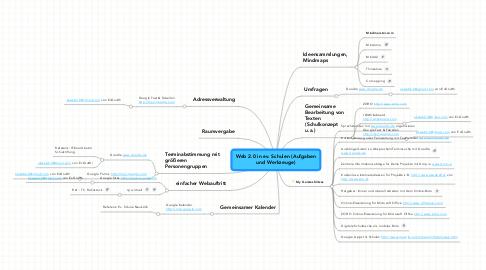 Mind Map: Web 2.0 in ev. Schulen (Aufgaben und Werkzeuge)