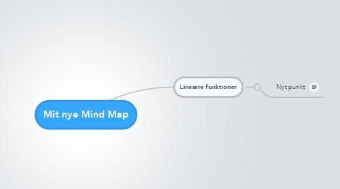 Mind Map: Mit nye Mind Map