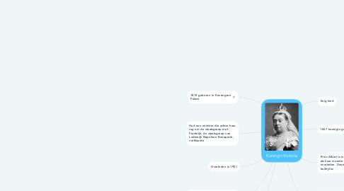 Mind Map: Koningin Victoria