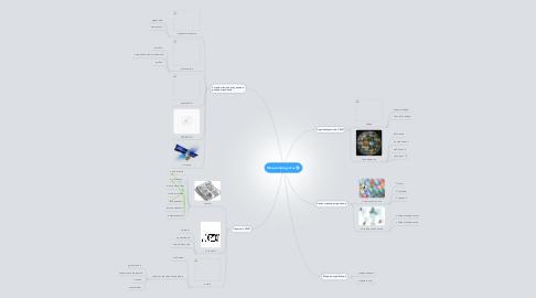 Mind Map: Медиапродукты