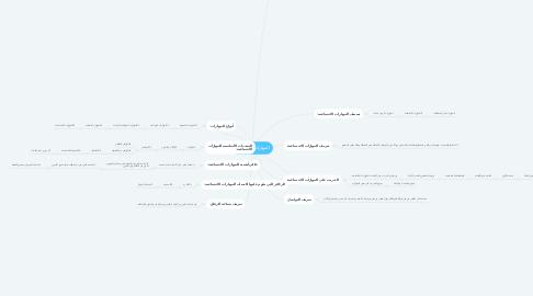 Mind Map: المهارات الاجتماعية