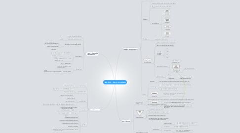 Mind Map: basi di dati - design concettuale