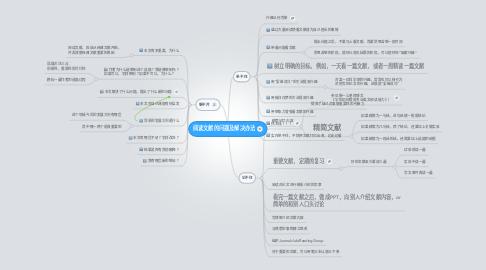 Mind Map: 阅读文献的问题及解决办法