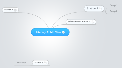 Mind Map: Literacy At Mt. View